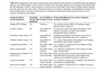 IPCC AR5 Chapter 12 table 12.4